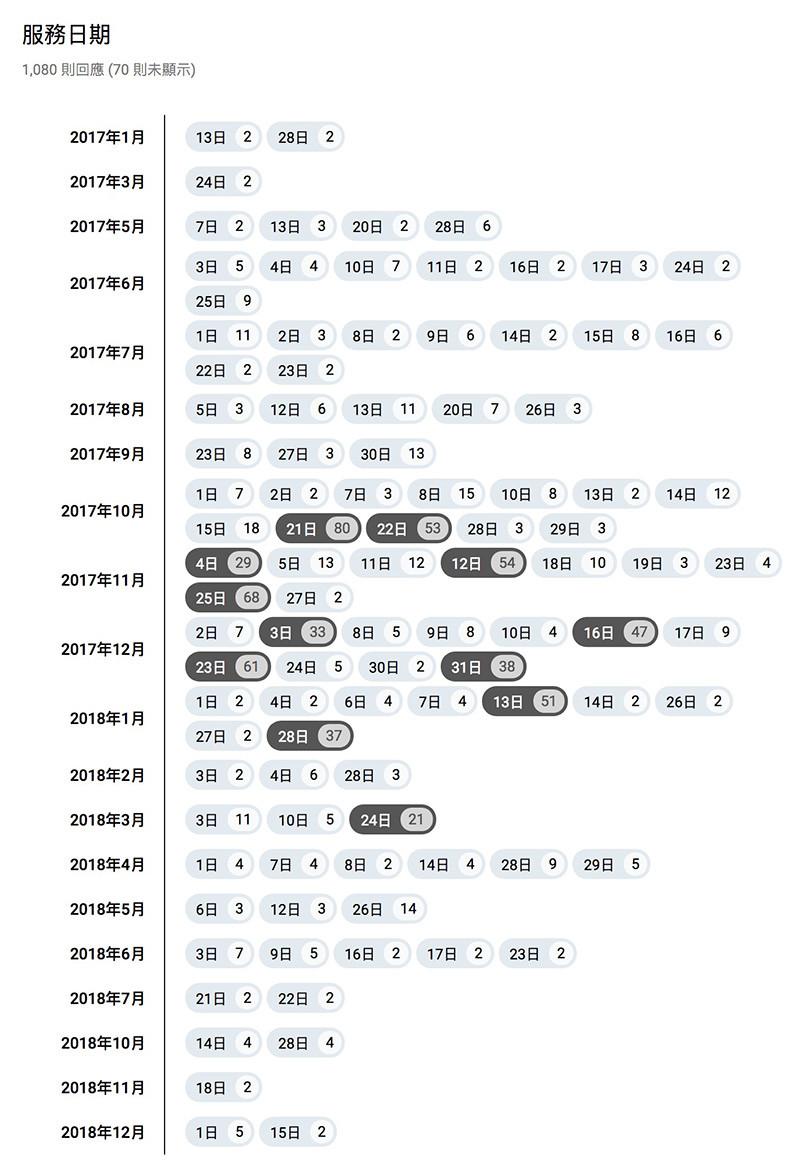2017-2018饅曆